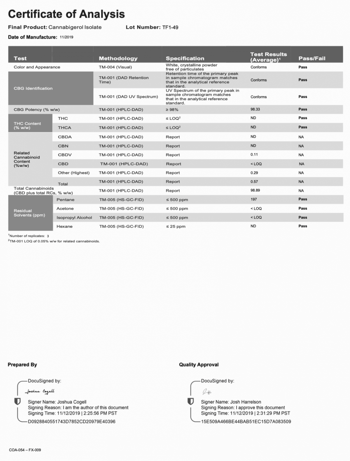 CBG-isolat Labbrapport